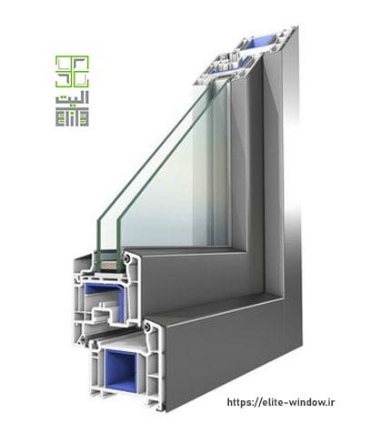 پنجرههای دو جداره آلومینیومی ترمال بریک